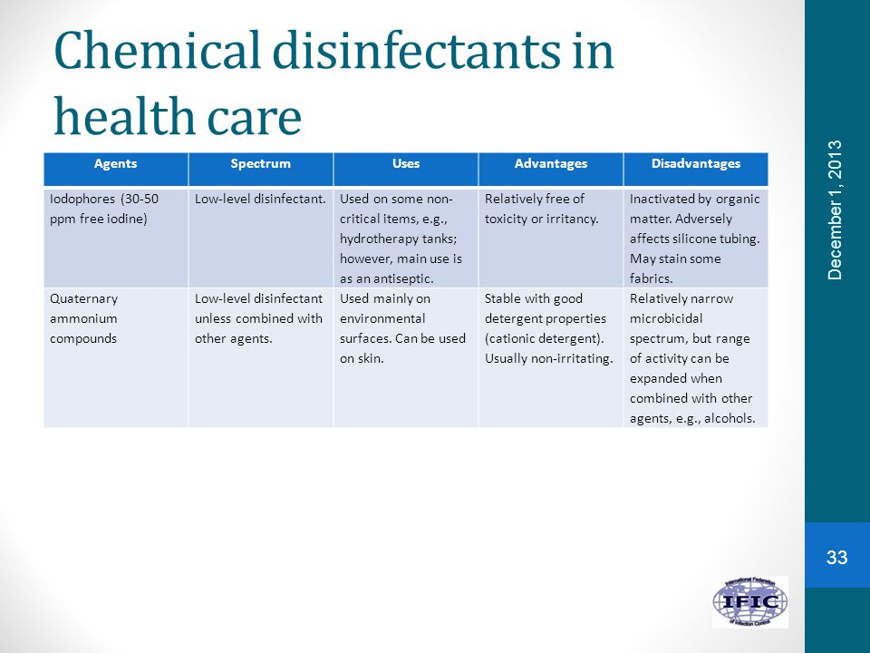 Chemical disinfectants in health care