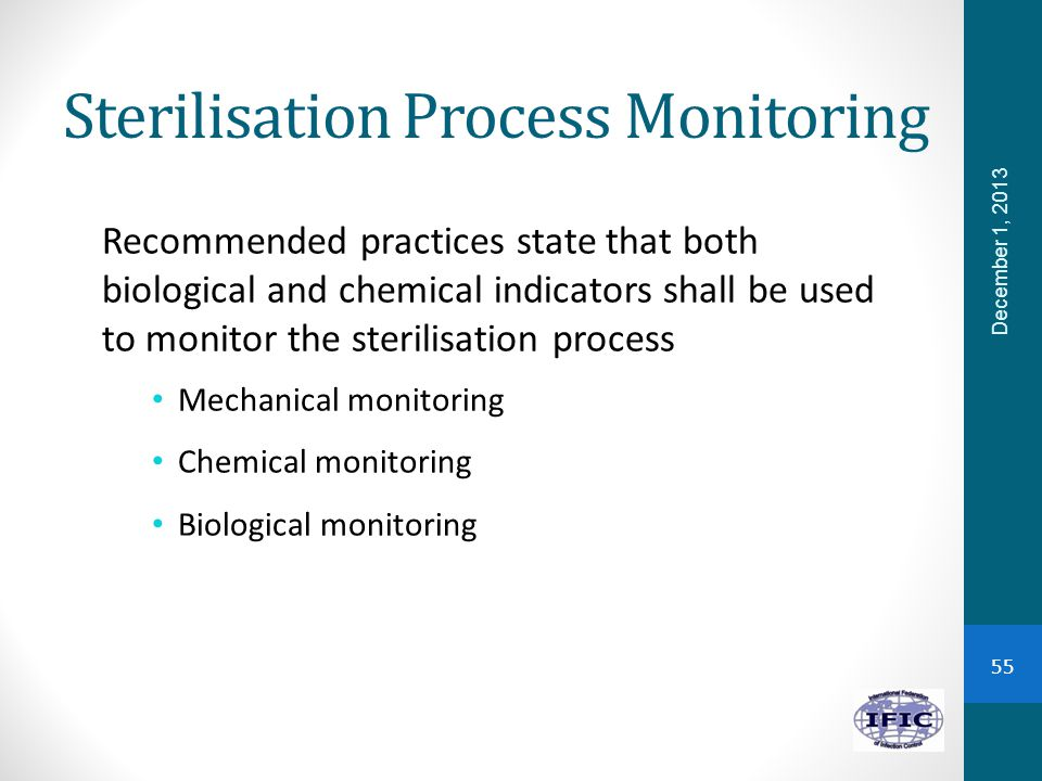 Sterilisation Process Monitoring