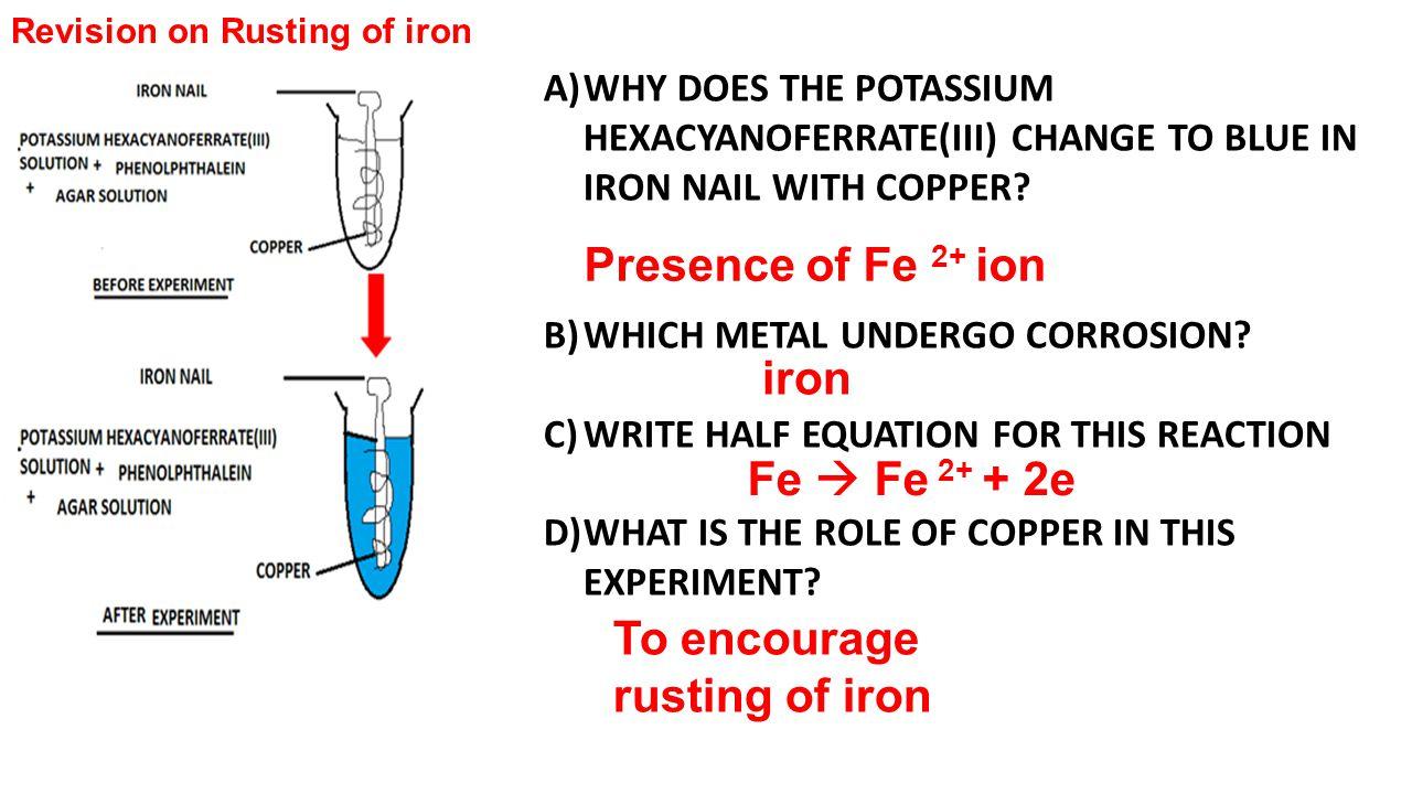 Presence of Fe 2+ ion iron Fe  Fe 2+ + 2e To encourage