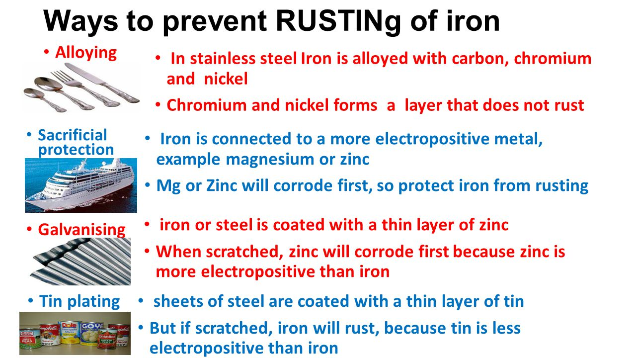 Ways to prevent RUSTINg of iron