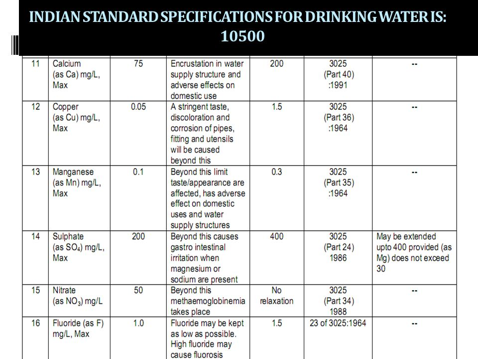 INDIAN STANDARD SPECIFICATIONS FOR DRINKING WATER IS: 10500
