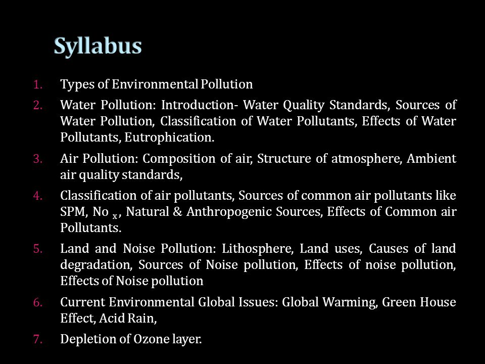 Syllabus Types of Environmental Pollution