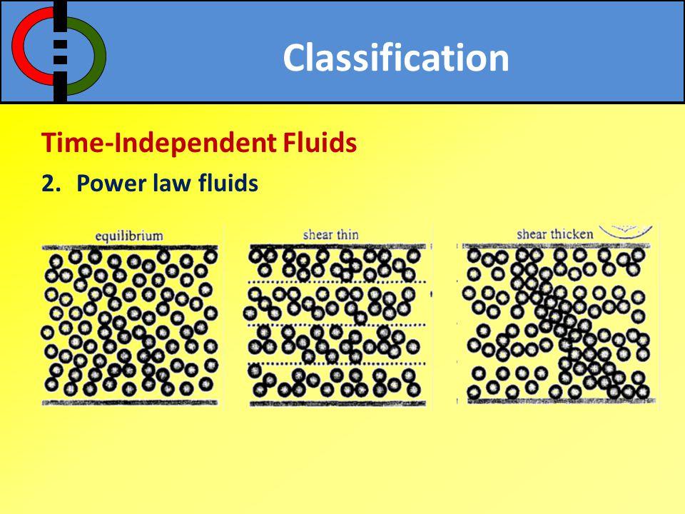 Classification Time-Independent Fluids Power law fluids