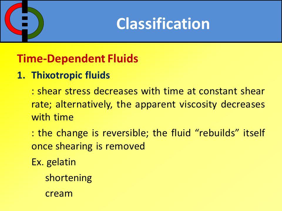 Classification Time-Dependent Fluids Thixotropic fluids