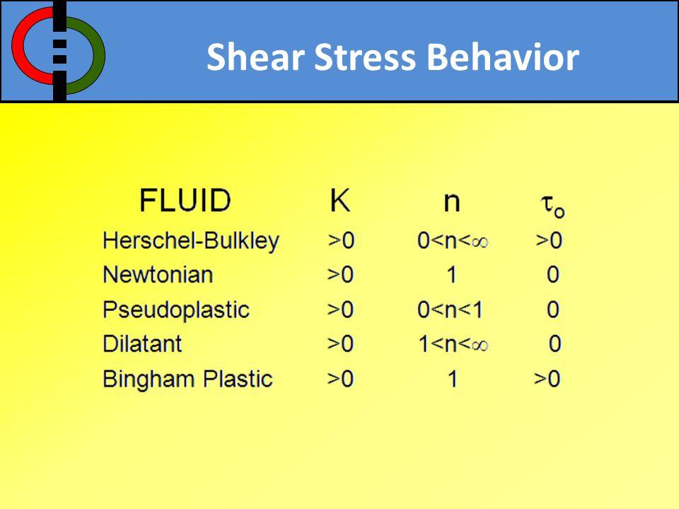 Shear Stress Behavior