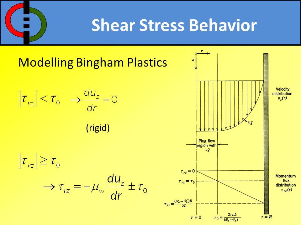 Shear Stress Behavior Modelling Bingham Plastics (rigid)