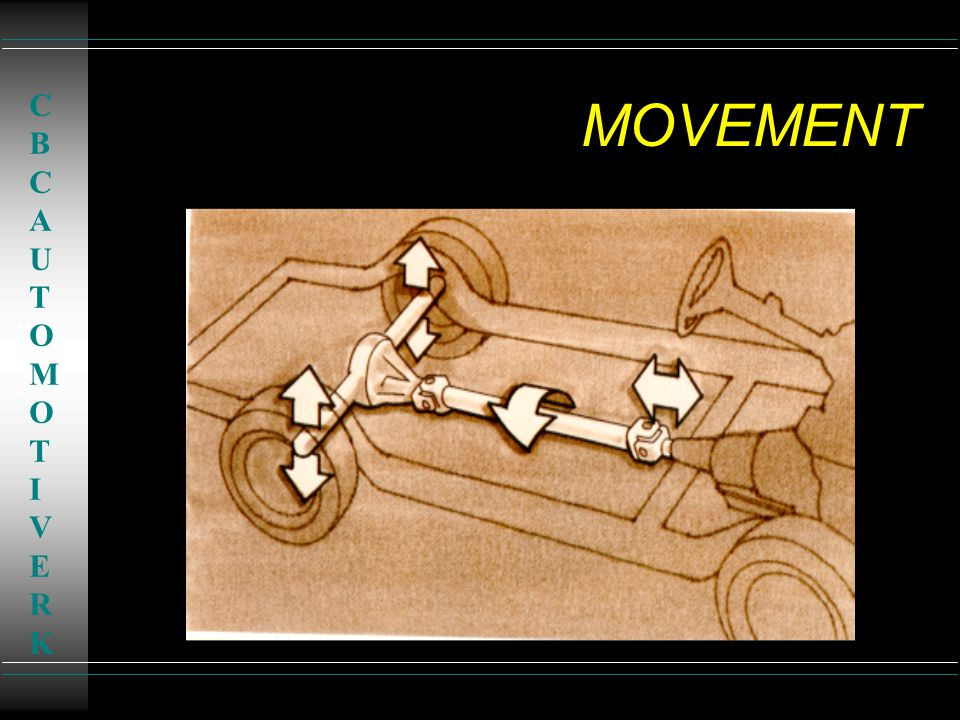MOVEMENT CBC AUTOMOTIVE RK
