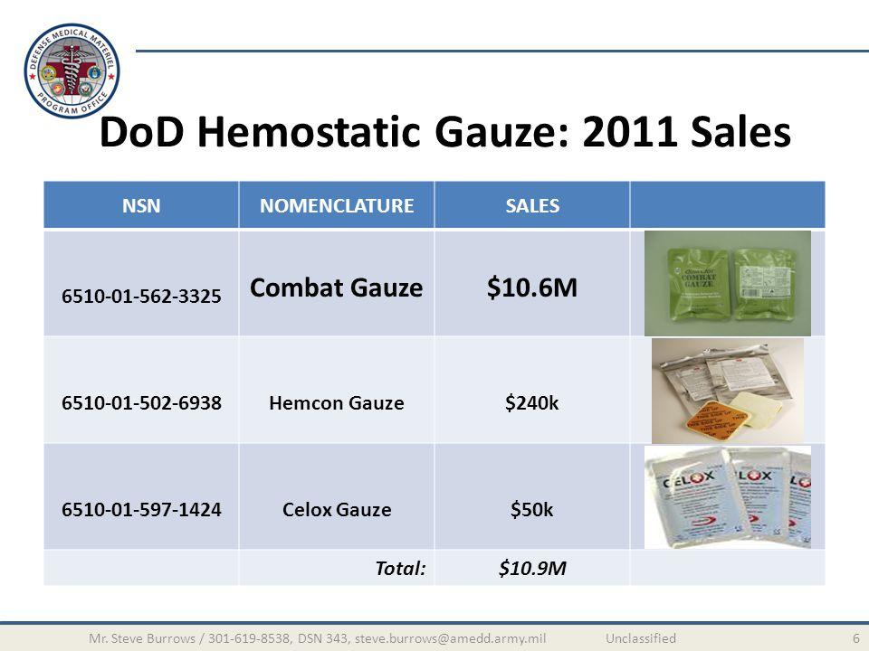 DoD Hemostatic Gauze: 2011 Sales