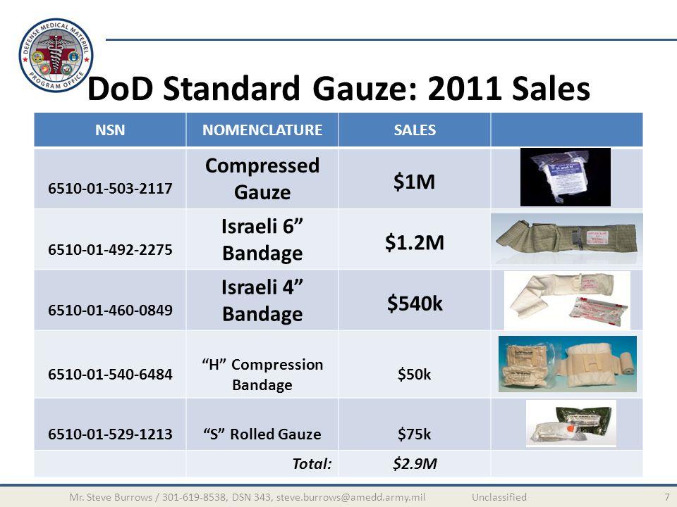 DoD Standard Gauze: 2011 Sales H Compression Bandage