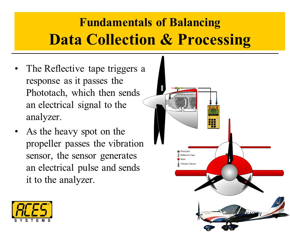 Fundamentals of Balancing Data Collection & Processing