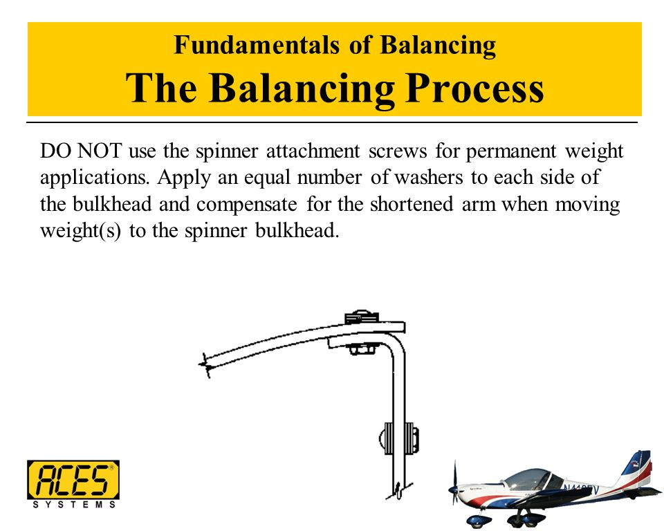 Fundamentals of Balancing The Balancing Process