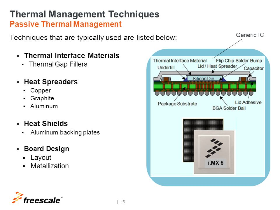 Thermal Management Techniques: Thermal Interface Material (TIM)