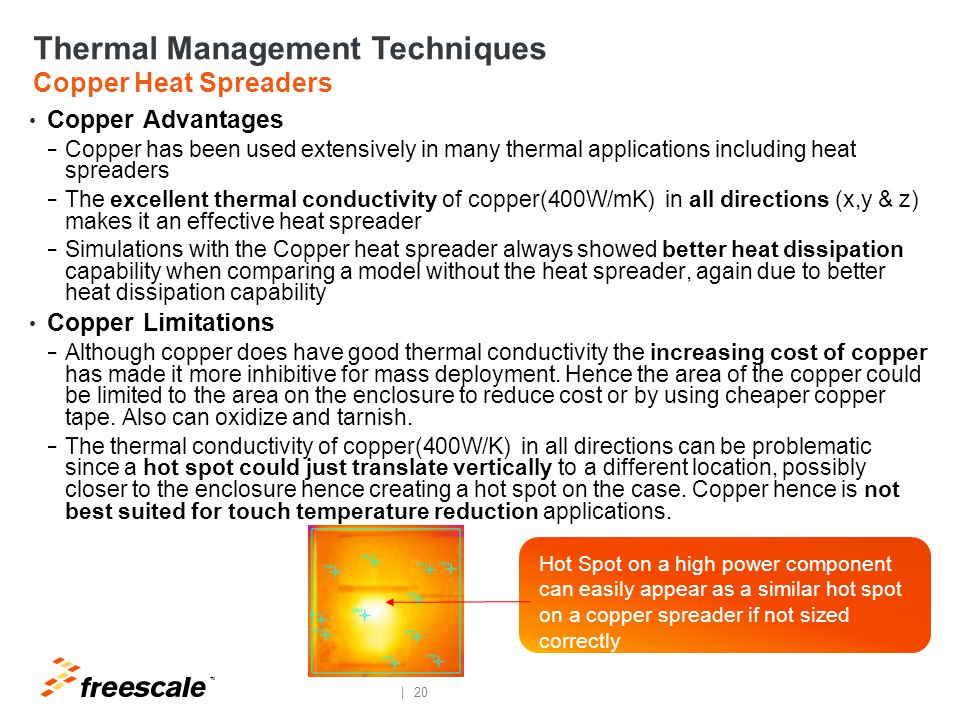 Thermal Management Techniques Graphite Heat Spreaders