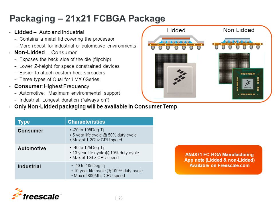 Packaging – PoP FCPBGA The i.MX 6Dual/6Quad processor is now available in a Package- on-package (PoP) packaging technology.