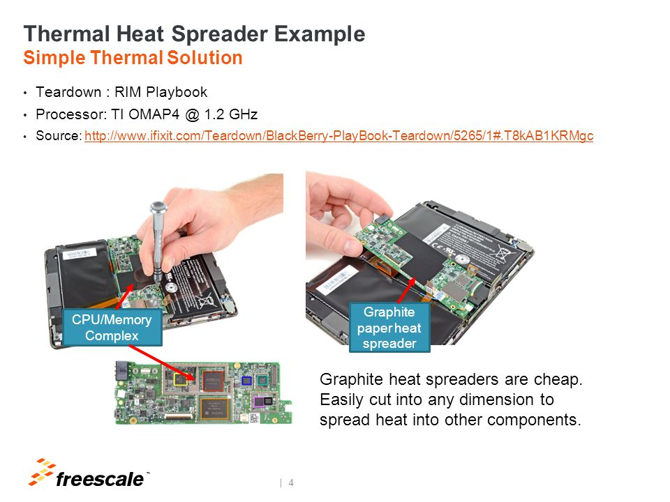 Thermal Heat Spreader Example