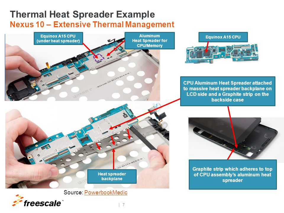 Thermal Heat Spreader Example Nexus 10 – Why is such Thermal Management Required