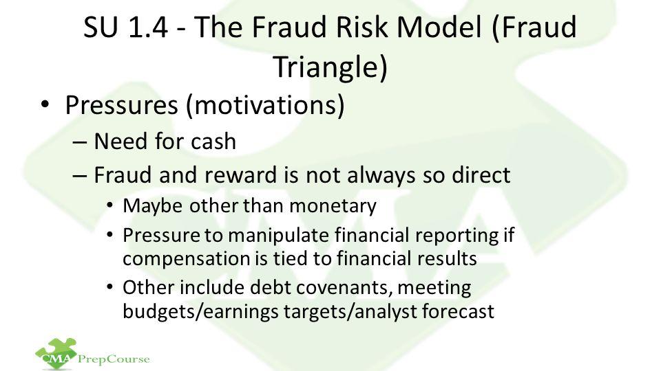 SU 1.4 - The Fraud Risk Model (Fraud Triangle)