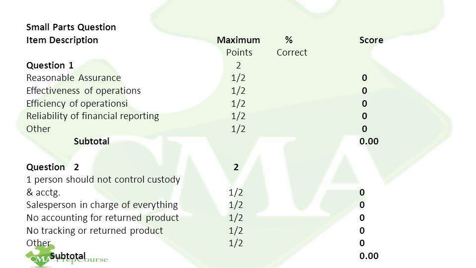 Small Parts Question Item Description Maximum % Score Points Correct.