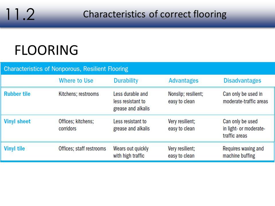 Characteristics of correct flooring