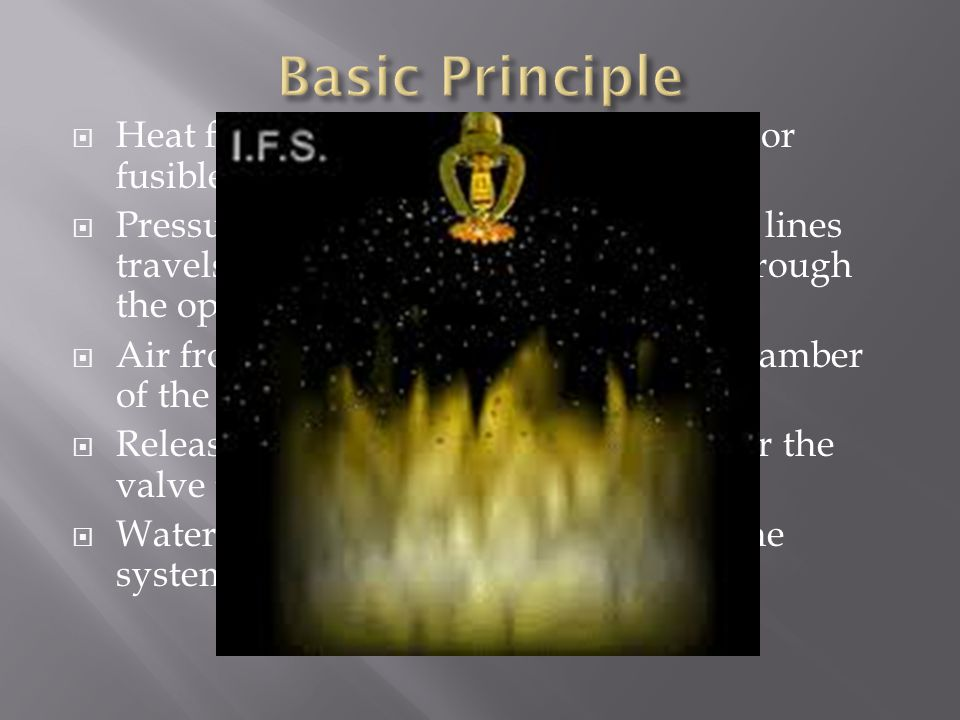 Basic Principle Heat from combustion breaks the bulb or fusible link on a sprinkler head.