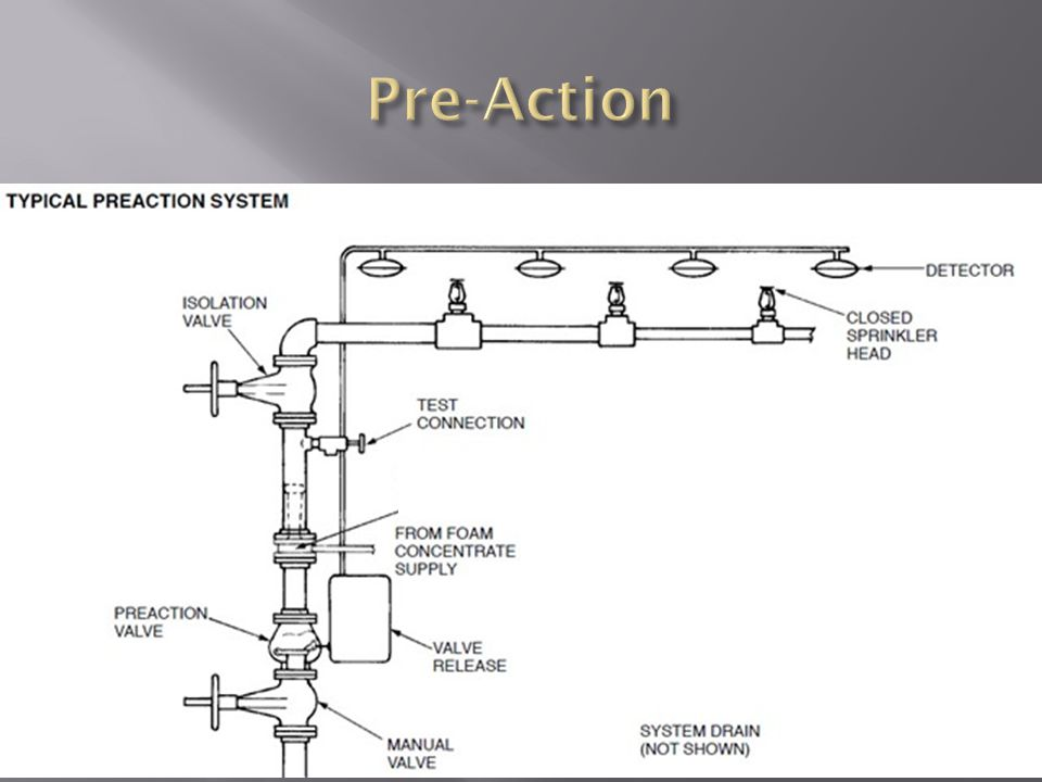 Pre Action on Valve Wiring Diagram
