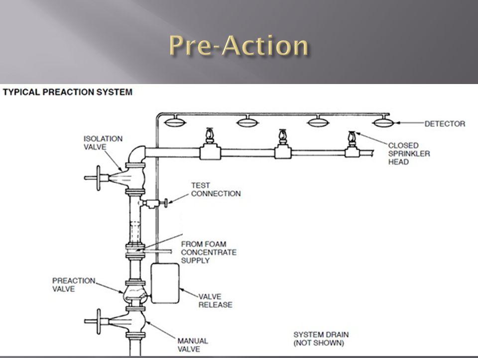 Pre Action on Standpipe Fire Sprinkler Riser Detail