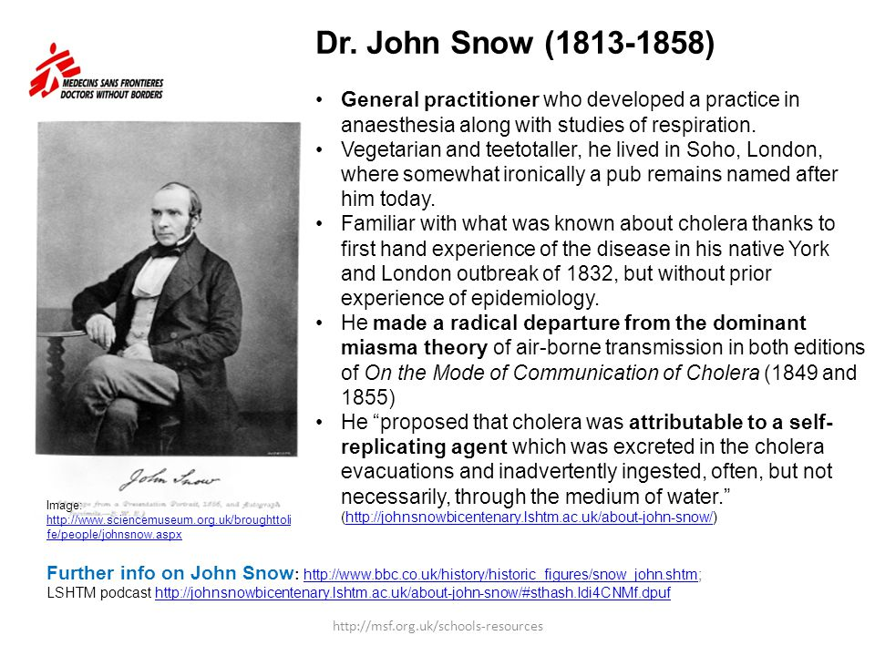 Dr. John Snow (1813-1858) General practitioner who developed a practice in anaesthesia along with studies of respiration.
