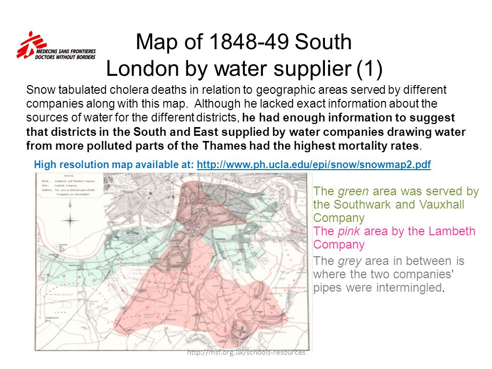 London by water supplier (1)