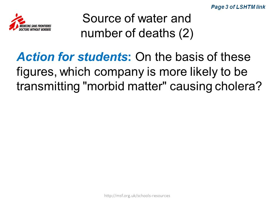 Source of water and number of deaths (2)