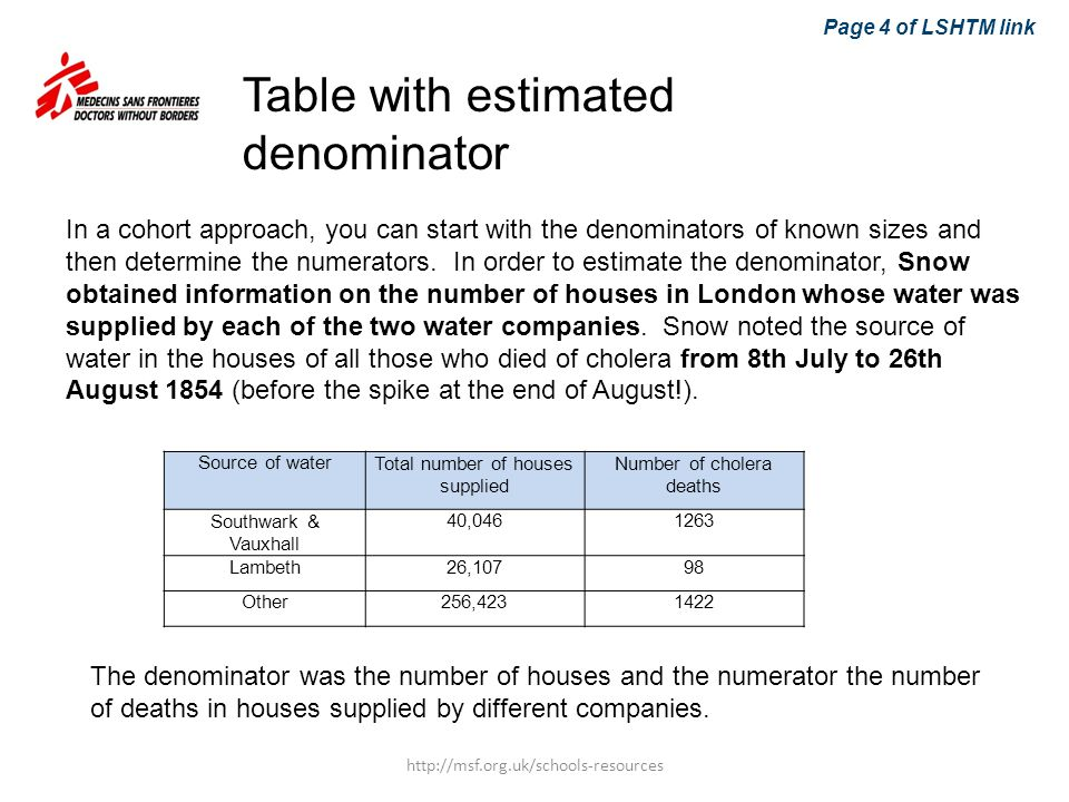 Table with estimated denominator
