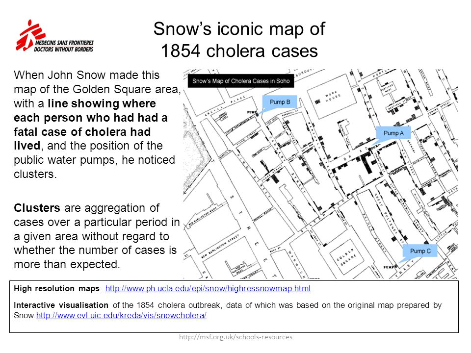 Snow's iconic map of 1854 cholera cases