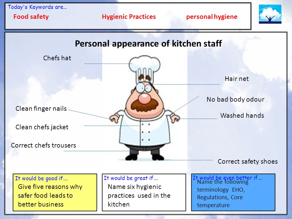 Personal appearance of kitchen staff