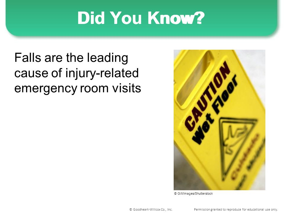 Did You Know. Falls are the leading cause of injury-related emergency room visits.