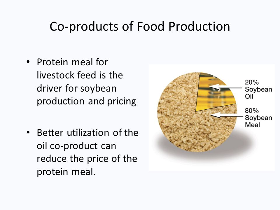 Co-products of Food Production