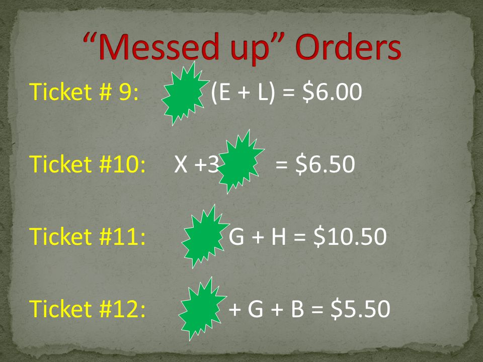 Messed up Orders Ticket # 9: (E + L) = $6.00 Ticket #10: X +3 = $6.50 Ticket #11: G + H = $10.50 Ticket #12: + G + B = $5.50