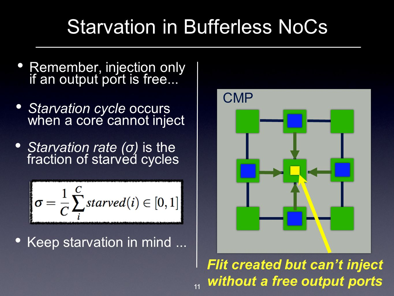 Starvation in Bufferless NoCs