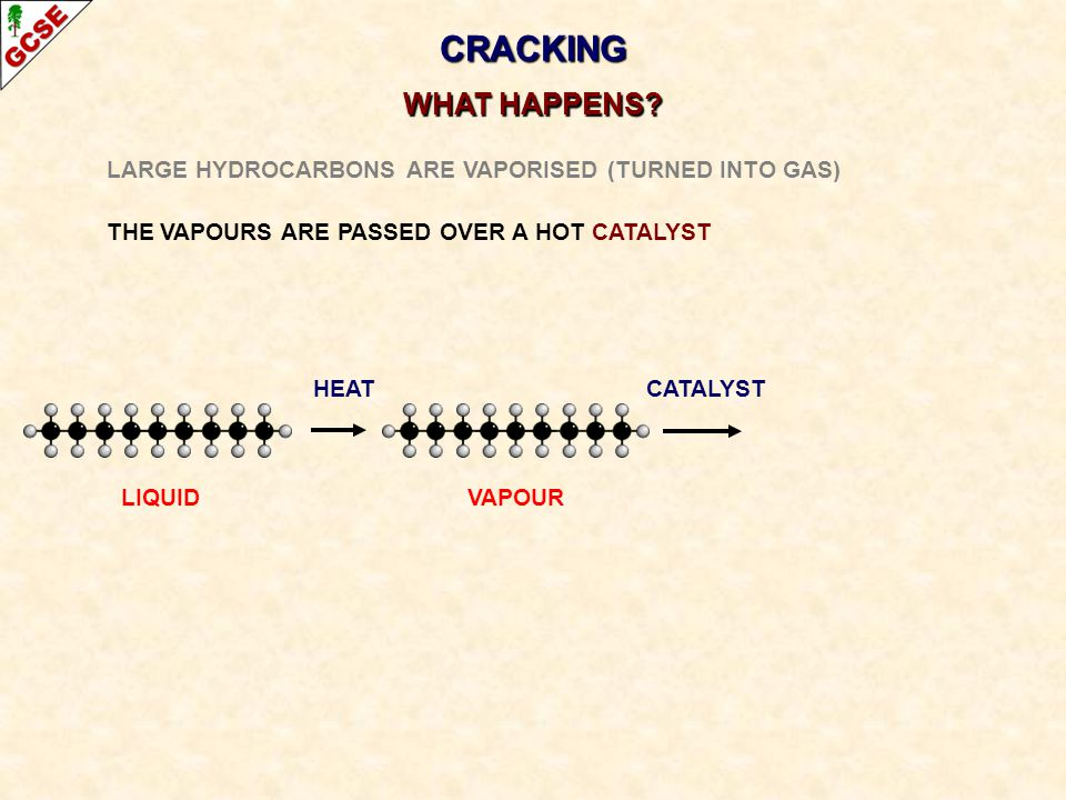 CRACKING WHAT HAPPENS LARGE HYDROCARBONS ARE VAPORISED (TURNED INTO GAS) THE VAPOURS ARE PASSED OVER A HOT CATALYST.