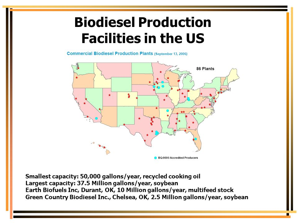 Biodiesel Production Facilities in the US