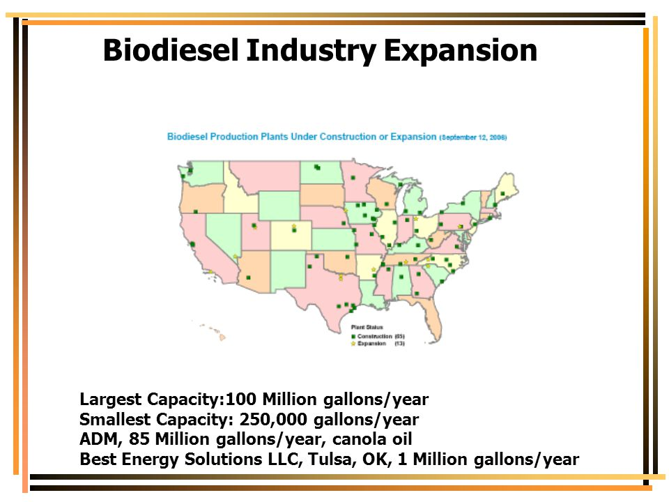 Biodiesel Industry Expansion