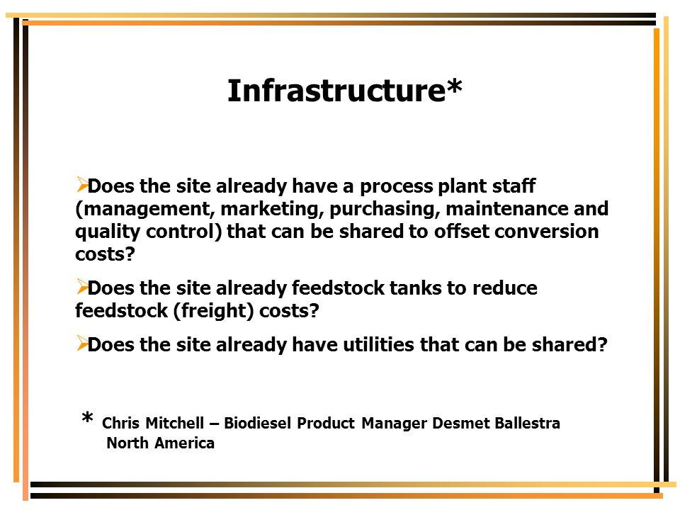 Infrastructure*