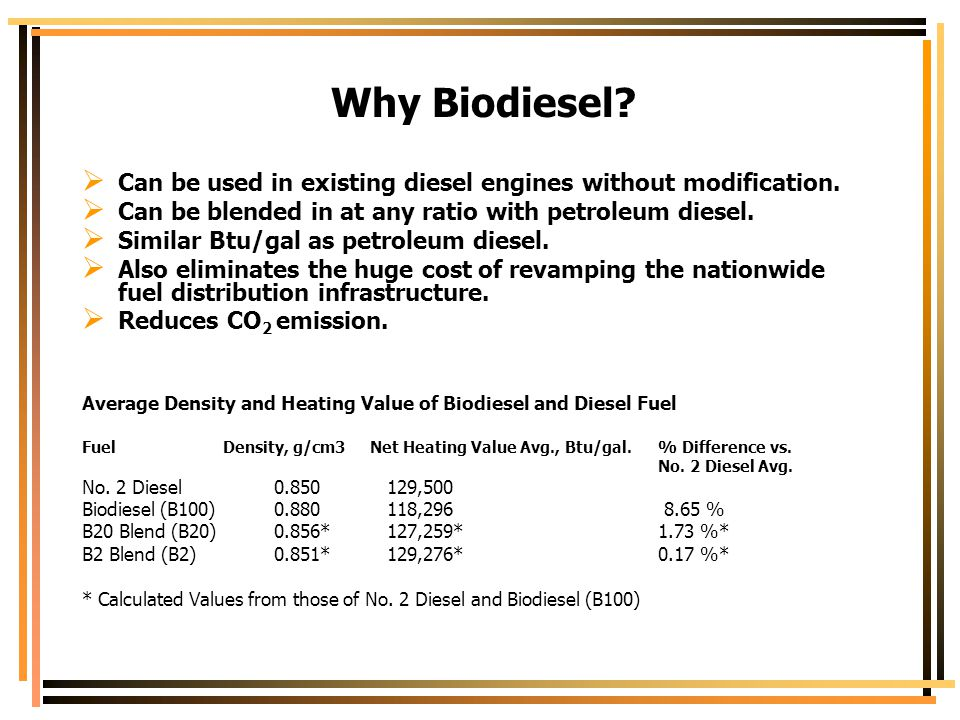 Why Biodiesel Can be used in existing diesel engines without modification. Can be blended in at any ratio with petroleum diesel.