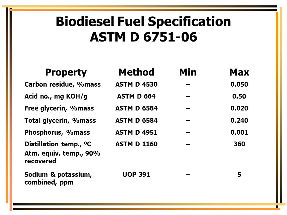 Biodiesel Fuel Specification ASTM D 6751-06