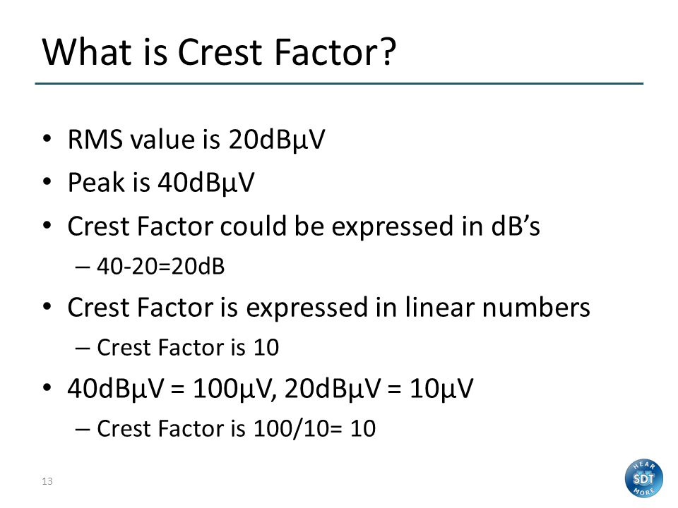 What is Crest Factor RMS value is 20dBµV Peak is 40dBµV