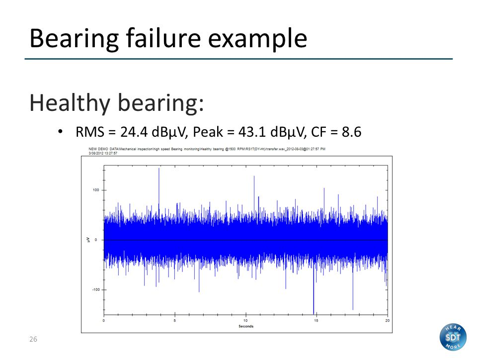 Bearing failure example