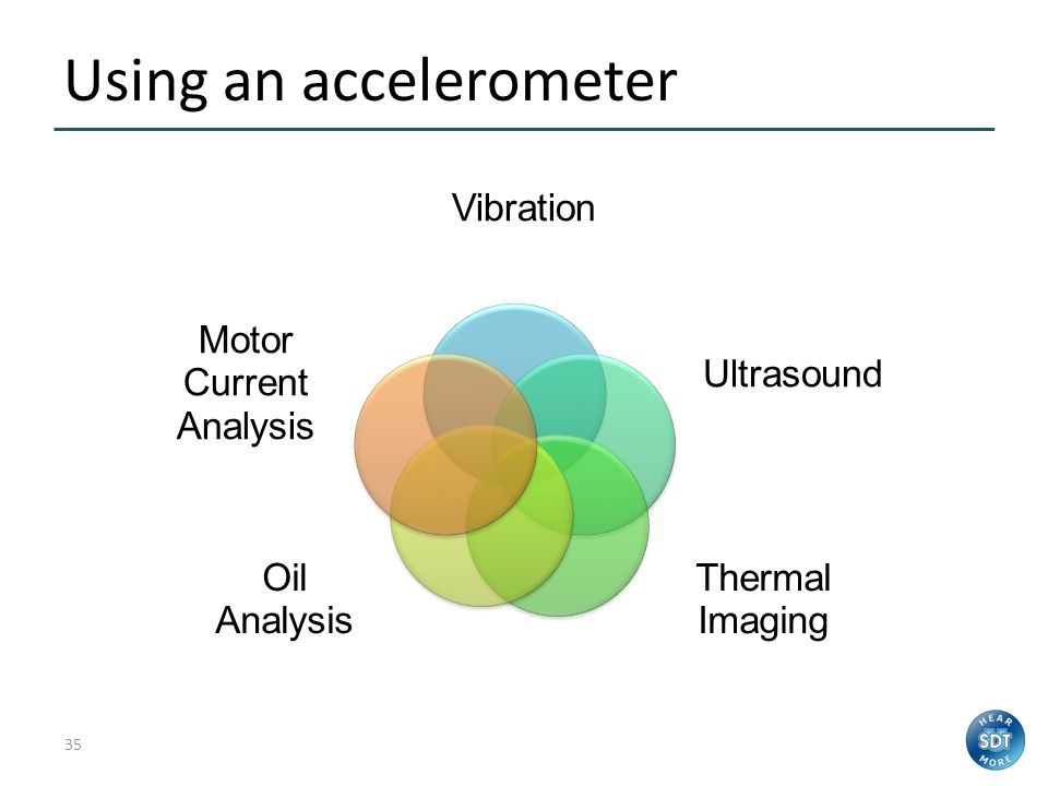 Using an accelerometer