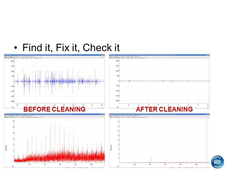 Find it, Fix it, Check it Measurement Cycle BEFORE CLEANING