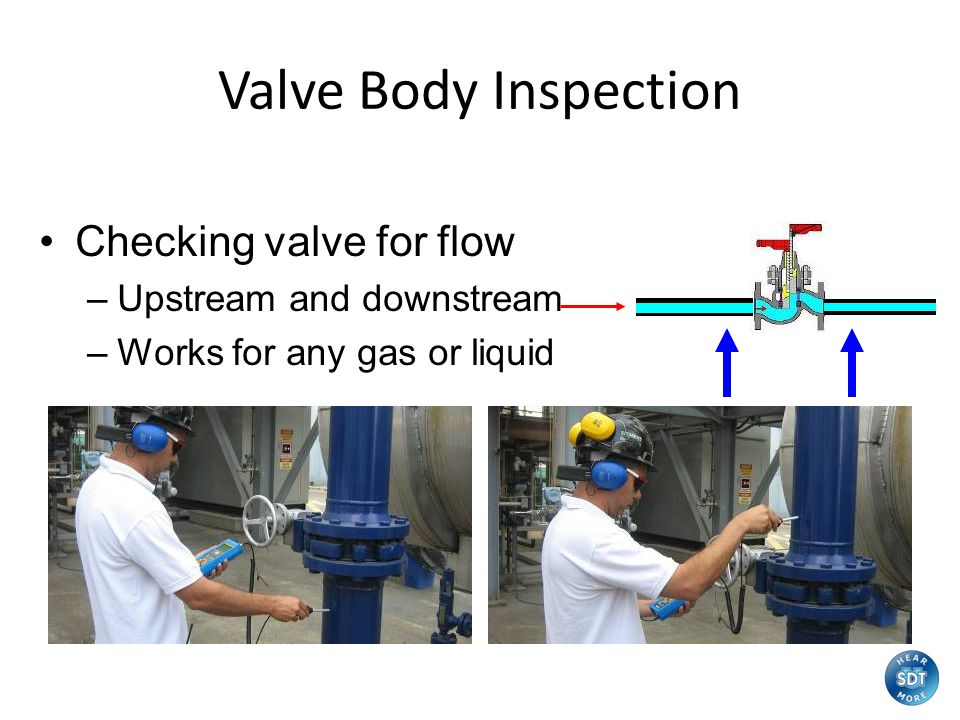 Valve Body Inspection Checking valve for flow Upstream and downstream
