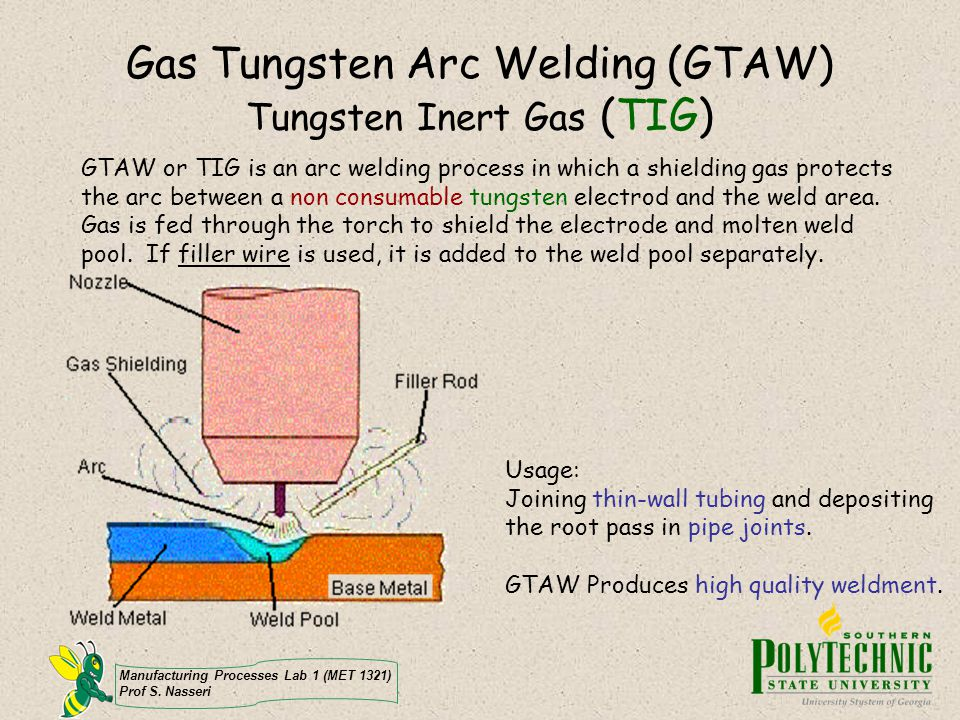 Gas Tungsten Arc Welding (GTAW) Tungsten Inert Gas (TIG)