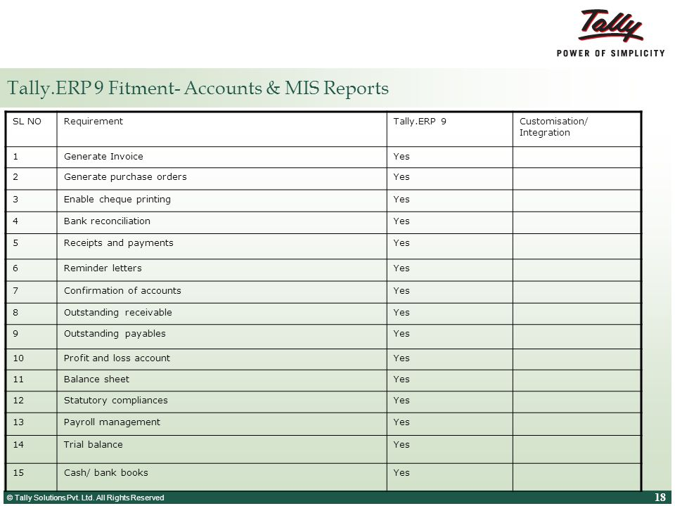 Tally.ERP 9 Fitment- Accounts & MIS Reports