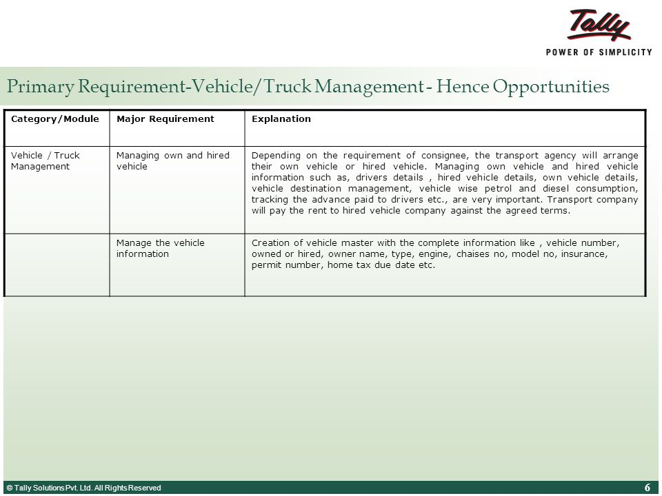 Primary Requirement-Vehicle/Truck Management - Hence Opportunities